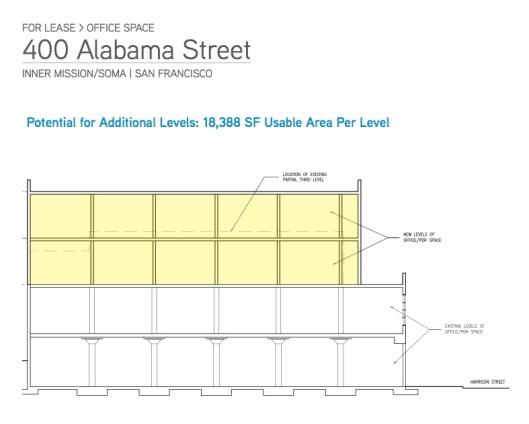 400 Alabama